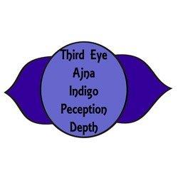 Significado de los colores de los chakras y simbolismo