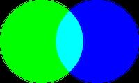 Verde + Azul = Cian